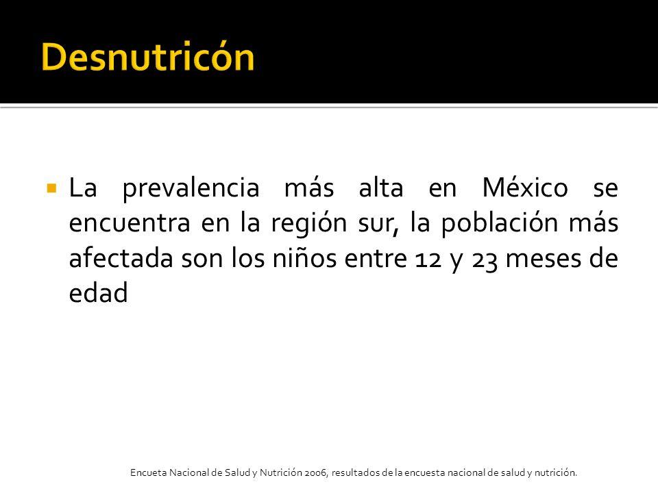 DesnutricónLa prevalencia más alta en México se encuentra en la región sur, la población más afectada son los niños entre 12 y 23 meses de edad.