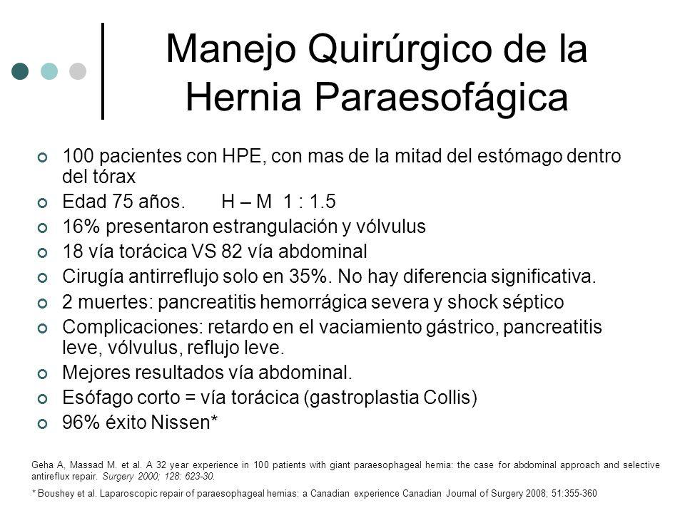 Manejo Quirúrgico de la Hernia Paraesofágica