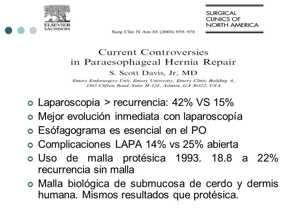 Laparoscopia > recurrencia: 42% VS 15%