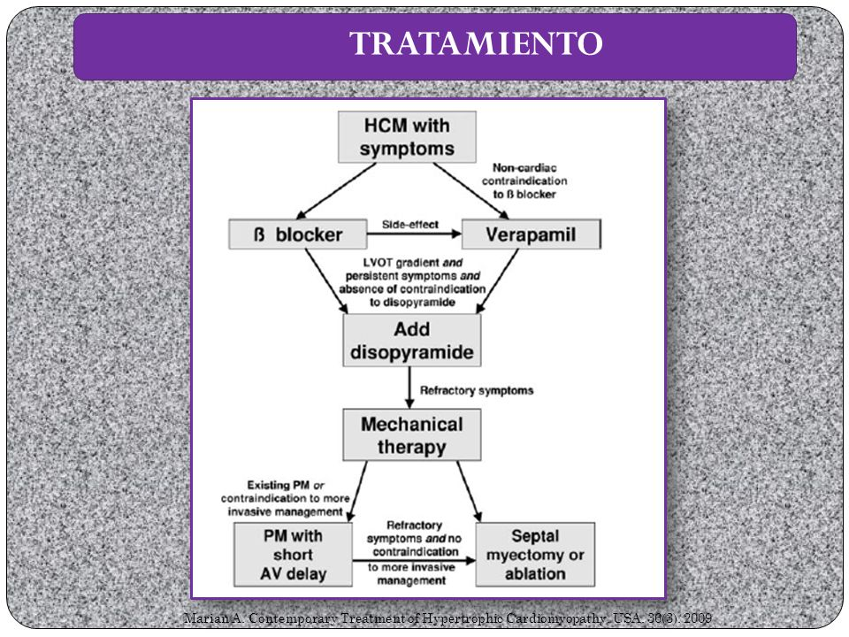 TRATAMIENTO Marian A. Contemporary Treatment of Hypertrophic Cardiomyopathy. USA. 36(3). 2009