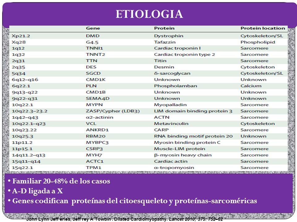 ETIOLOGIA Familiar 20-48% de los casos A-D ligada a X
