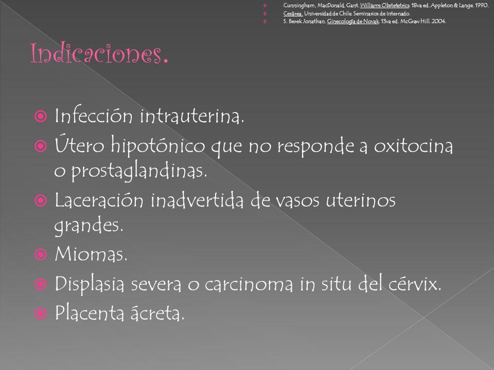 Indicaciones. Infección intrauterina.
