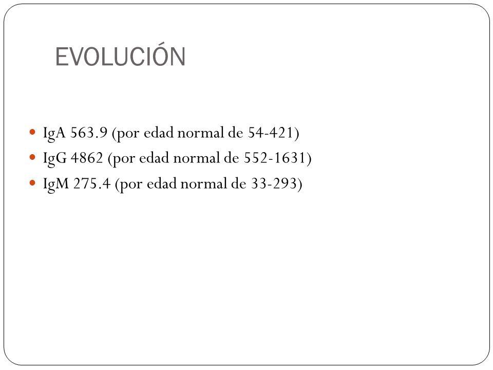 EVOLUCIÓN IgA 563.9 (por edad normal de 54-421)