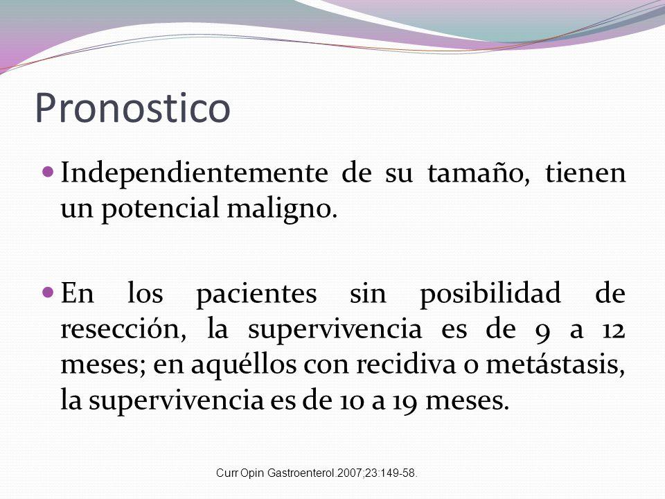 Curr Opin Gastroenterol.2007;23:149-58.