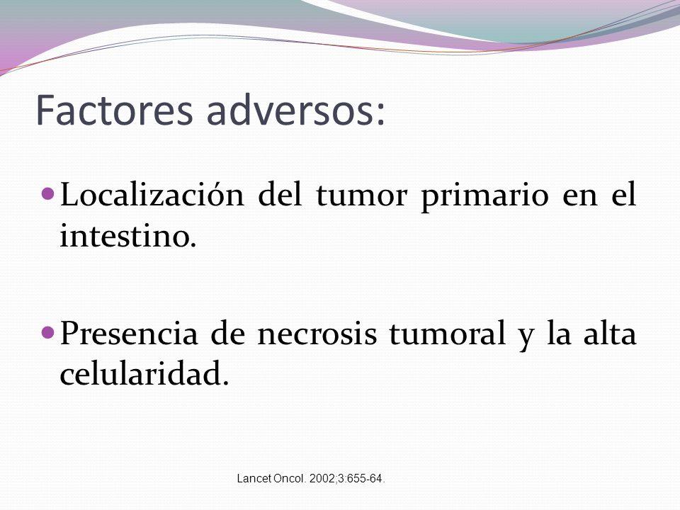 Factores adversos: Localización del tumor primario en el intestino.