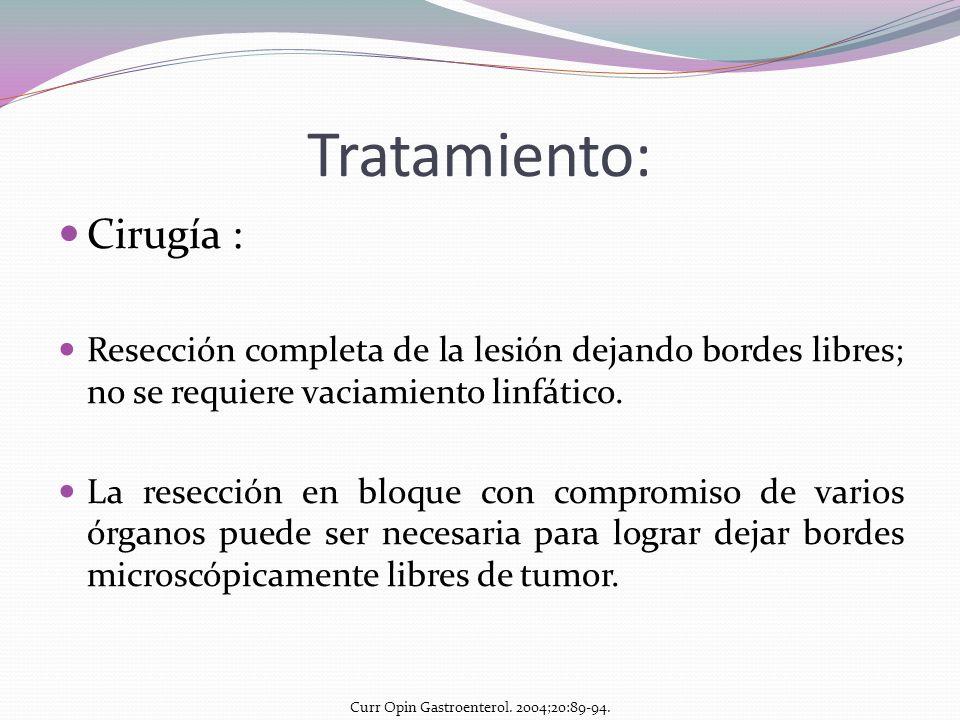 Curr Opin Gastroenterol. 2004;20:89-94.