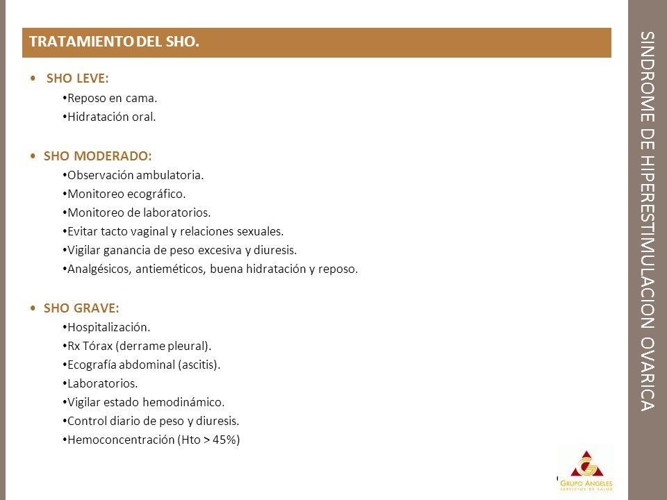 SINDROME DE HIPERESTIMULACION OVARICA