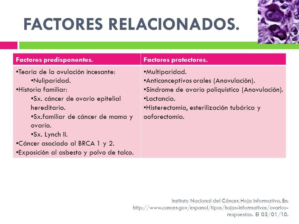 FACTORES RELACIONADOS.