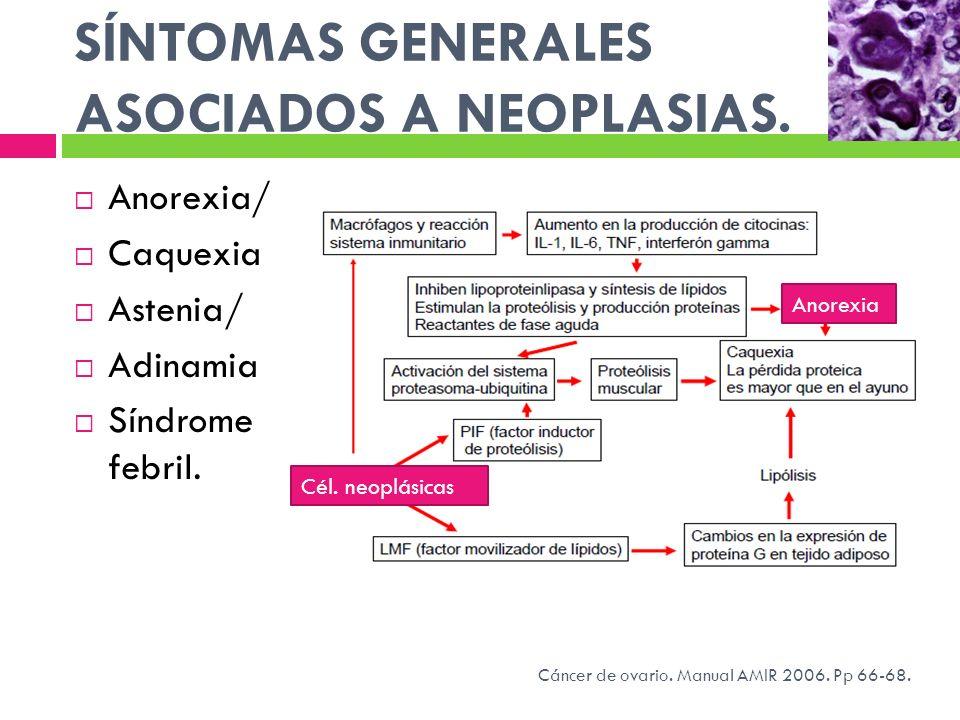 SÍNTOMAS GENERALES ASOCIADOS A NEOPLASIAS.