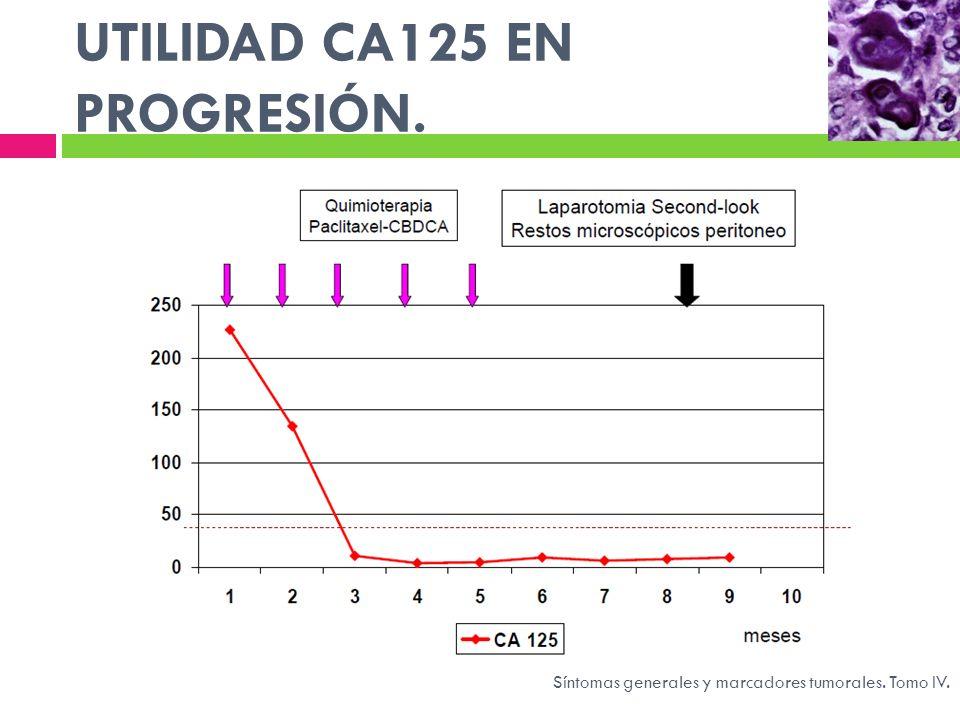 UTILIDAD CA125 EN PROGRESIÓN.