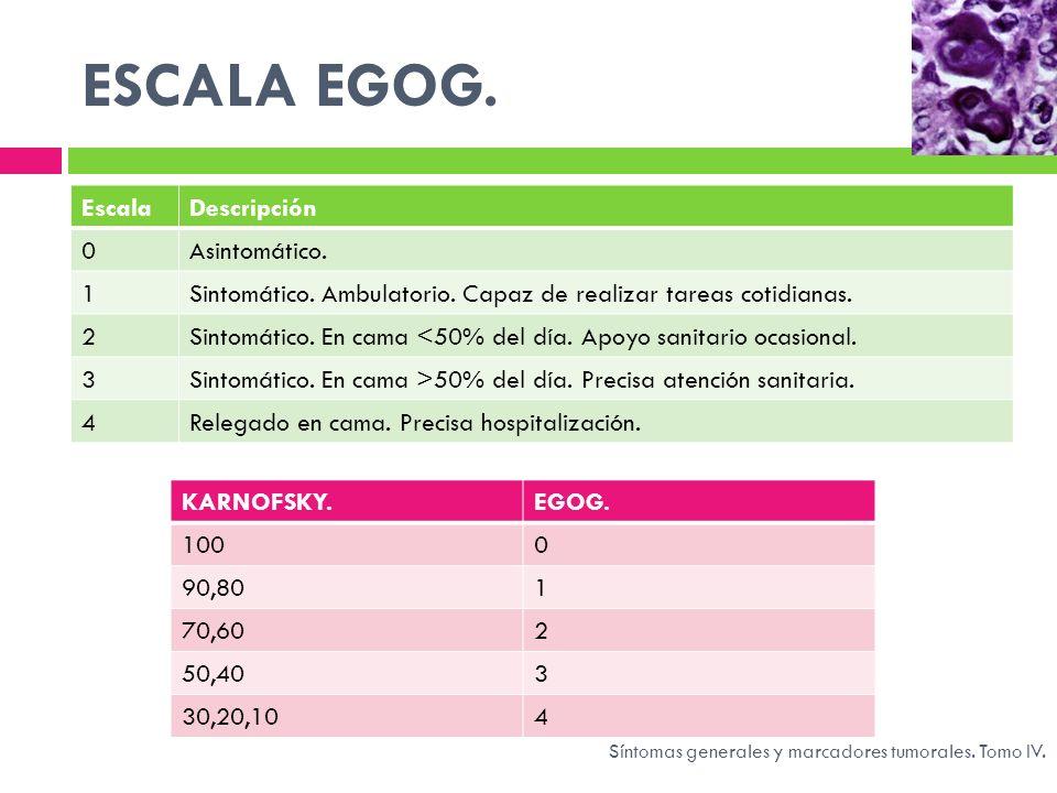 ESCALA EGOG. Escala Descripción Asintomático. 1