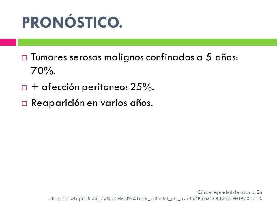 PRONÓSTICO. Tumores serosos malignos confinados a 5 años: 70%.