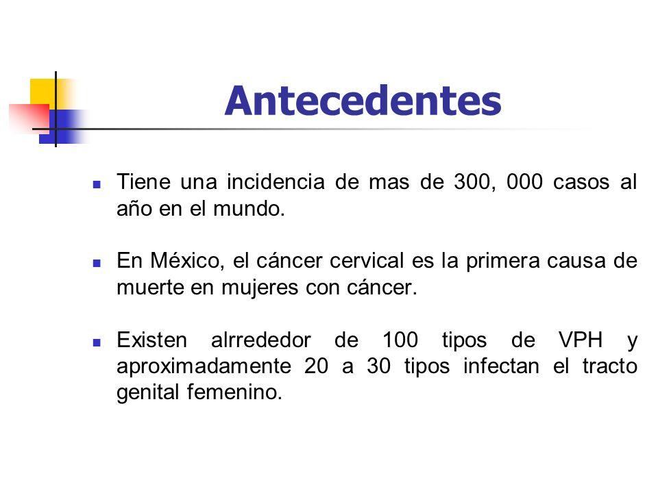 Antecedentes Tiene una incidencia de mas de 300, 000 casos al año en el mundo.