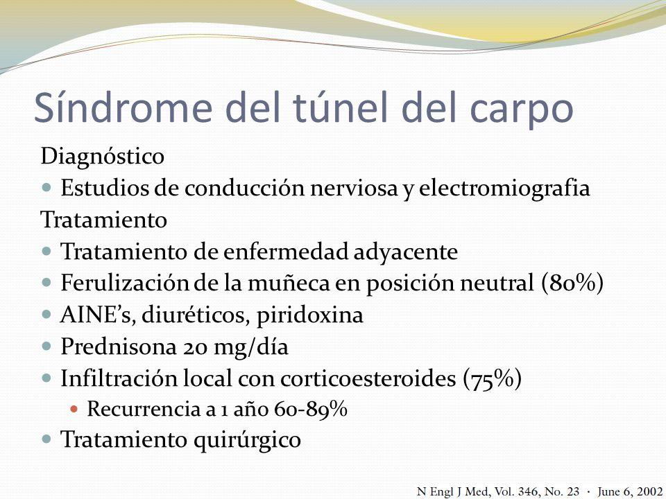 Síndrome del túnel del carpo