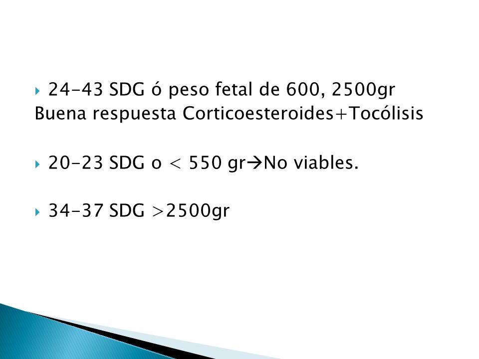 24-43 SDG ó peso fetal de 600, 2500gr Buena respuesta Corticoesteroides+Tocólisis. 20-23 SDG o < 550 grNo viables.