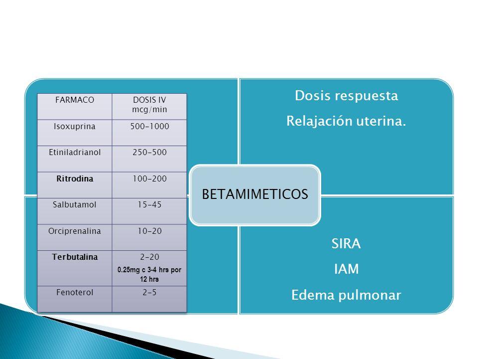 FARMACO DOSIS IV mcg/min Isoxuprina 500-1000 Etiniladrianol 250-500