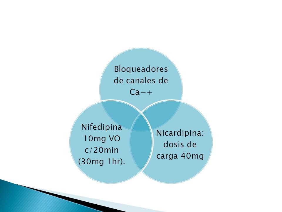 Bloqueadores de canales de Ca++ Nicardipina: dosis de carga 40mg