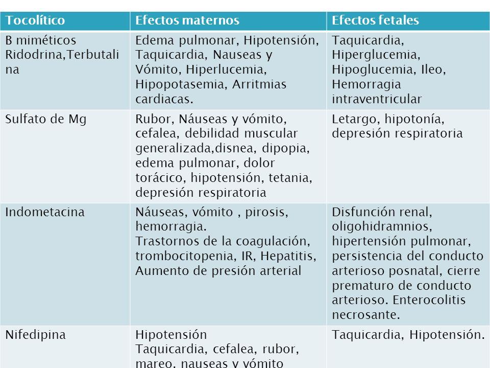 Tocolítico Efectos maternos. Efectos fetales. B miméticos Ridodrina,Terbutalina.