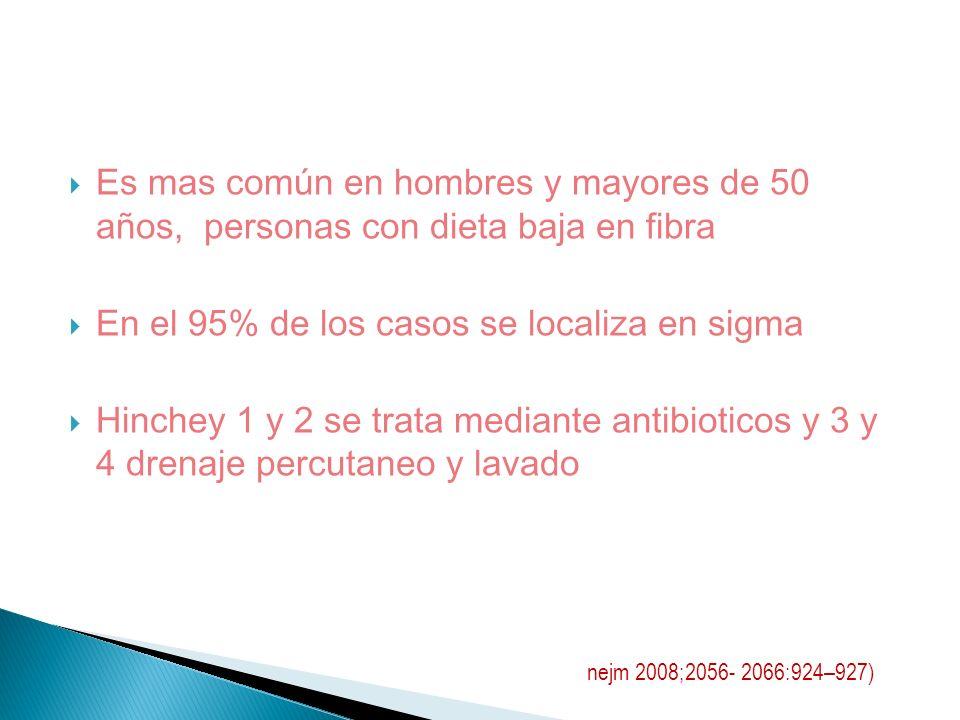 En el 95% de los casos se localiza en sigma