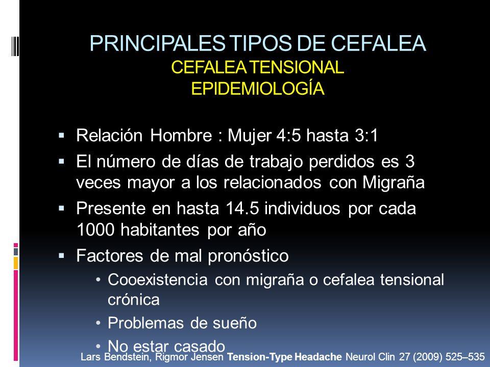 PRINCIPALES TIPOS DE CEFALEA CEFALEA TENSIONAL EPIDEMIOLOGÍA