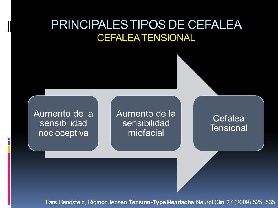PRINCIPALES TIPOS DE CEFALEA CEFALEA TENSIONAL