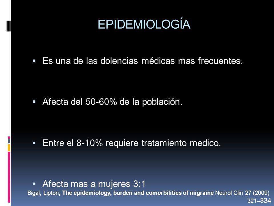 EPIDEMIOLOGÍA Es una de las dolencias médicas mas frecuentes.