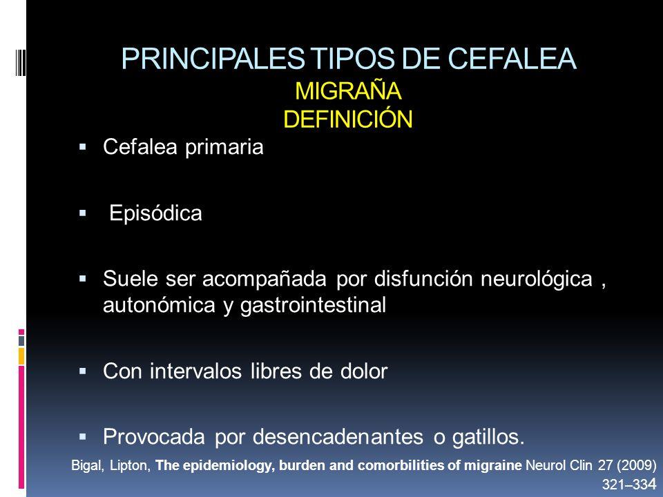 PRINCIPALES TIPOS DE CEFALEA MIGRAÑA DEFINICIÓN