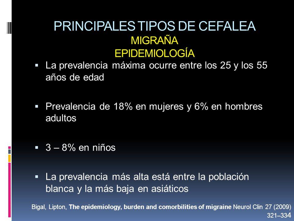 PRINCIPALES TIPOS DE CEFALEA MIGRAÑA EPIDEMIOLOGÍA