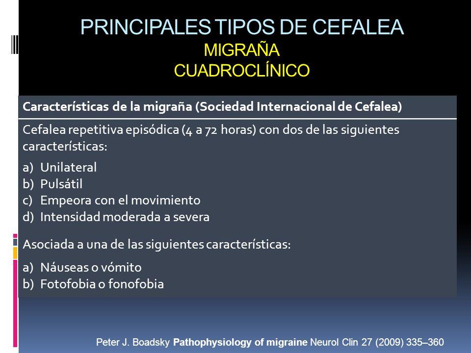 PRINCIPALES TIPOS DE CEFALEA MIGRAÑA CUADROCLÍNICO