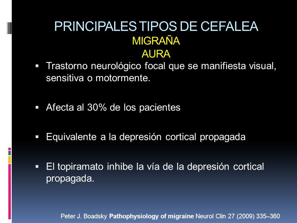 PRINCIPALES TIPOS DE CEFALEA MIGRAÑA AURA
