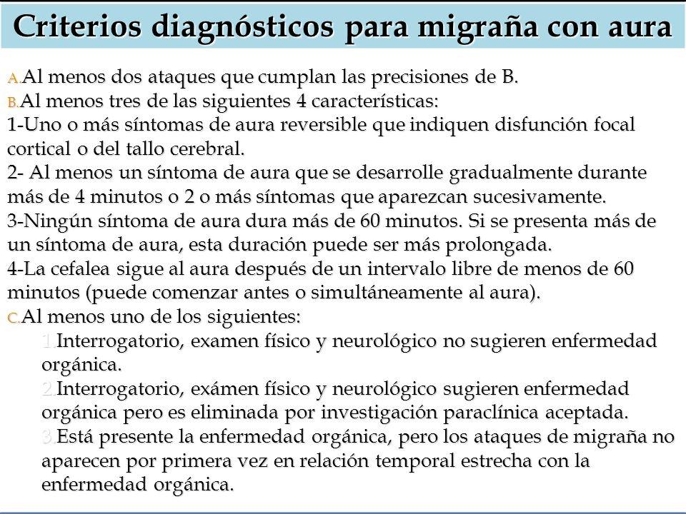 Criterios diagnósticos para migraña con aura