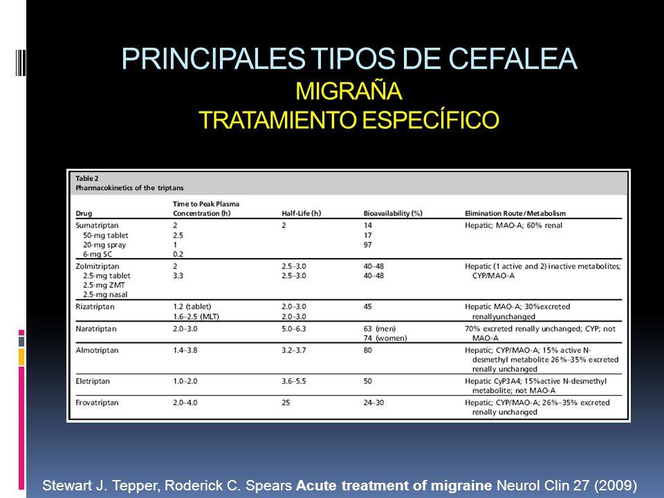 PRINCIPALES TIPOS DE CEFALEA MIGRAÑA TRATAMIENTO ESPECÍFICO