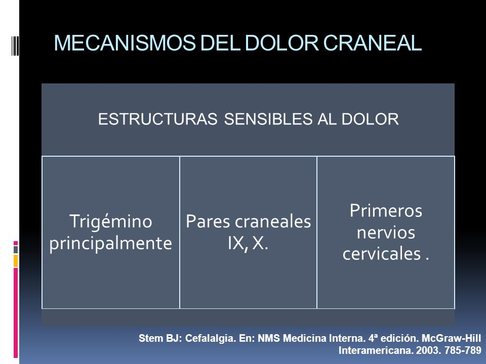 MECANISMOS DEL DOLOR CRANEAL