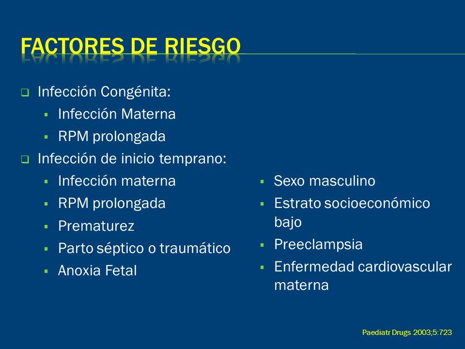 Factores de Riesgo Infección Congénita: Infección Materna
