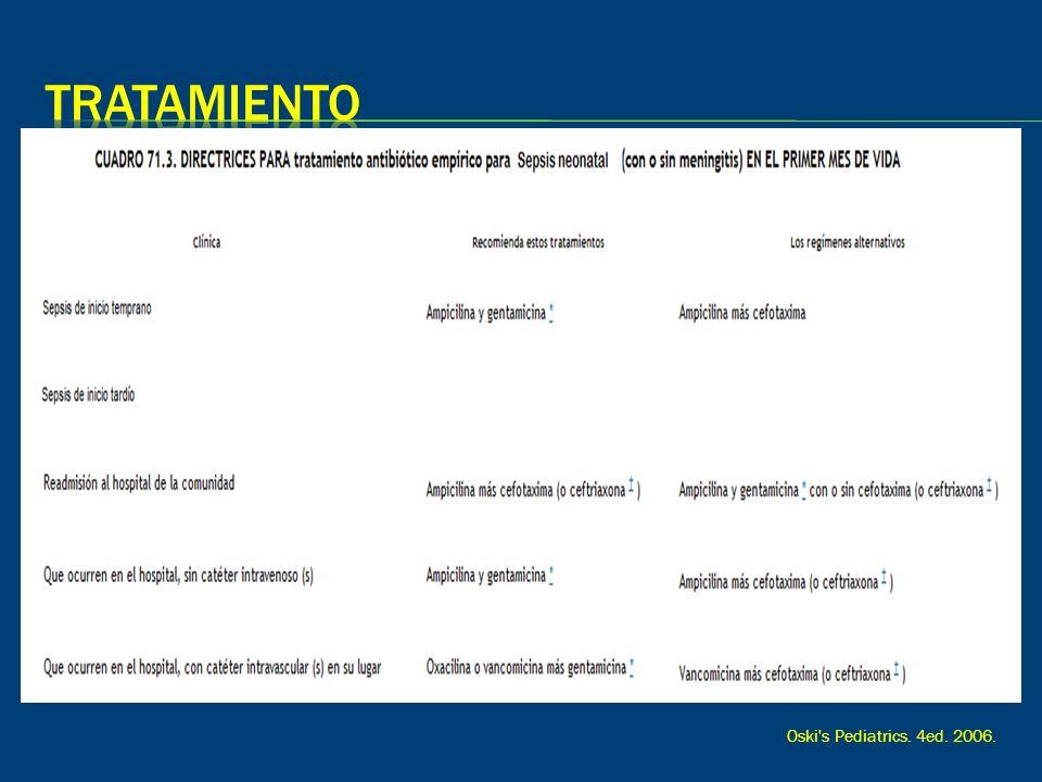 TRATAMIENTO Oski s Pediatrics. 4ed. 2006.