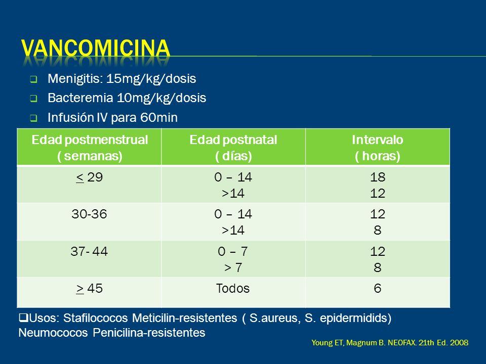 Vancomicina Menigitis: 15mg/kg/dosis Bacteremia 10mg/kg/dosis