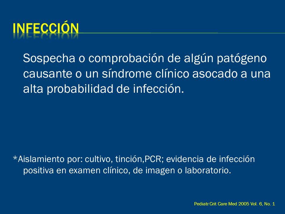 INFECCIÓN Sospecha o comprobación de algún patógeno causante o un síndrome clínico asocado a una alta probabilidad de infección.