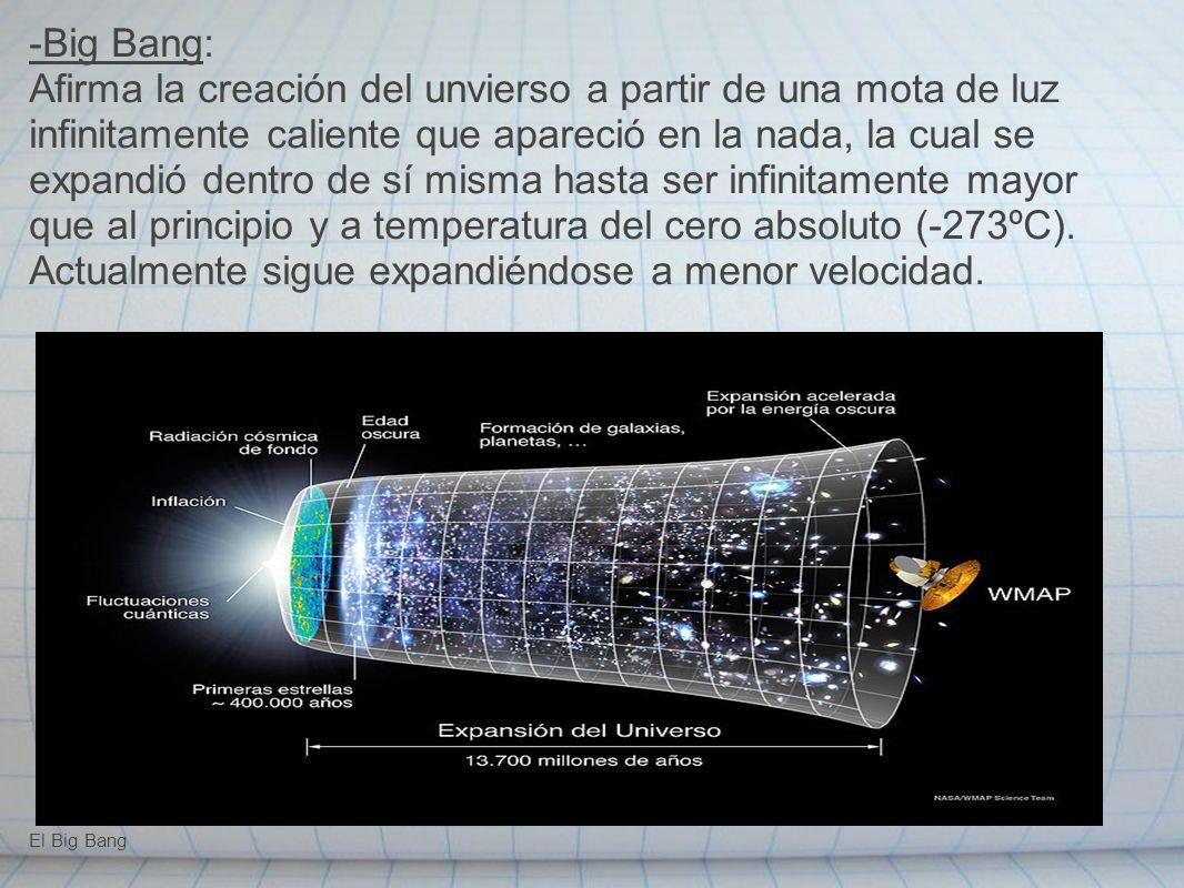 -Big Bang: