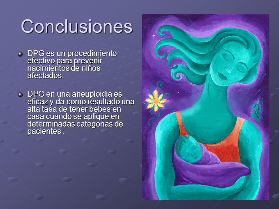 Conclusiones DPG es un procedimiento efectivo para prevenir nacimientos de niños afectados.