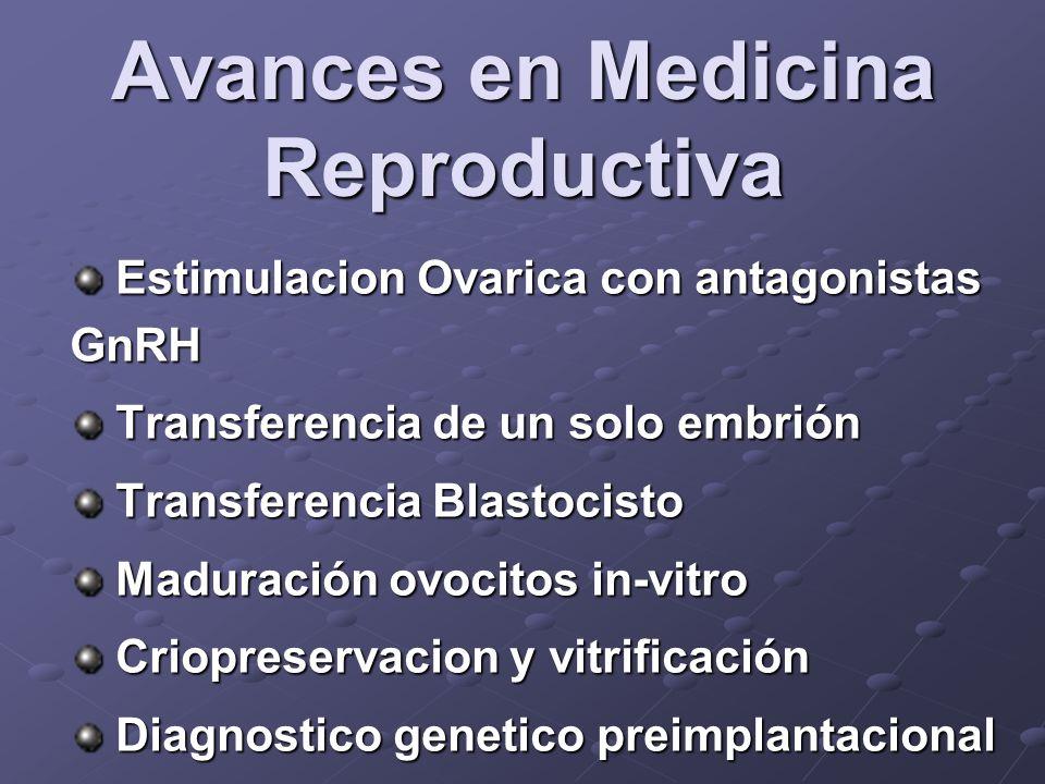 Avances en Medicina Reproductiva