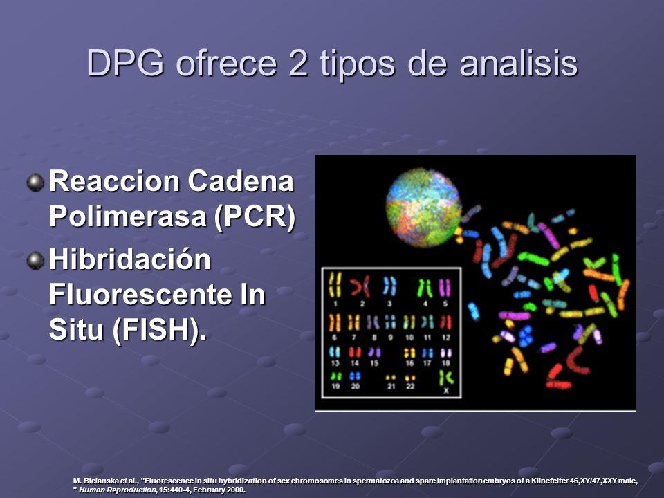 DPG ofrece 2 tipos de analisis