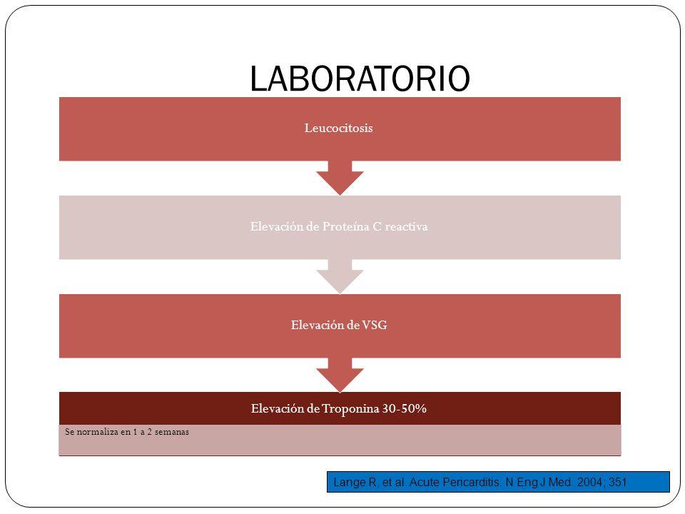 LABORATORIO Lange R, et al. Acute Pericarditis. N Eng J Med. 2004; 351