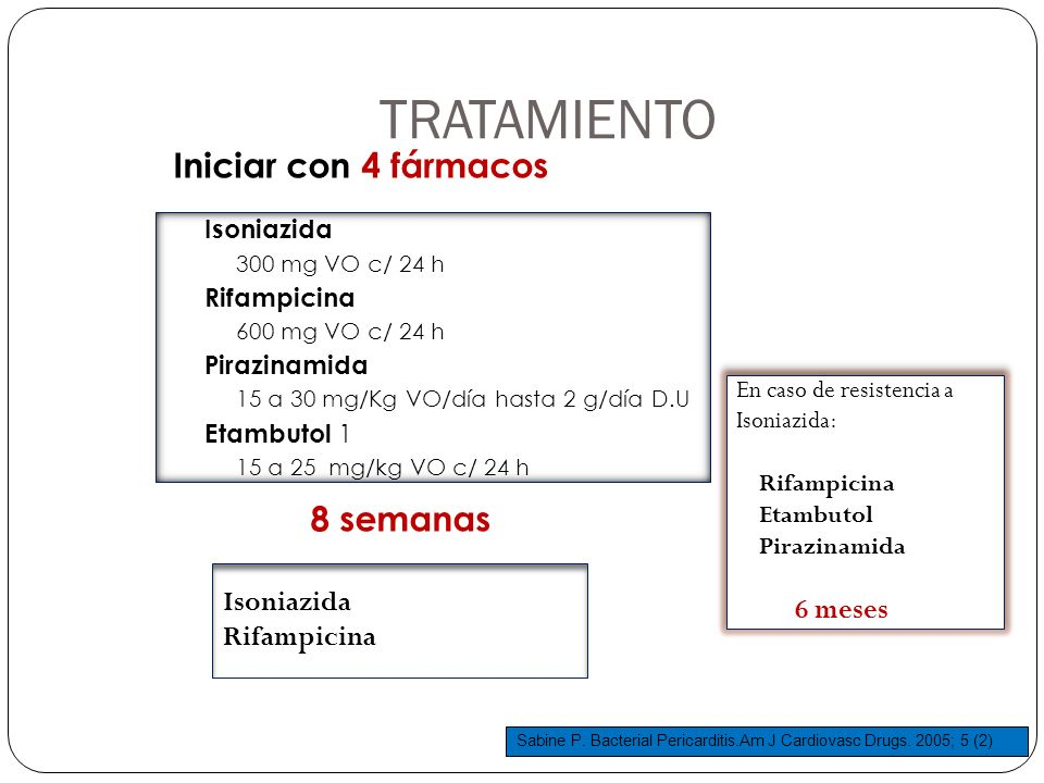 TRATAMIENTO Iniciar con 4 fármacos 8 semanas 6 meses Isoniazida