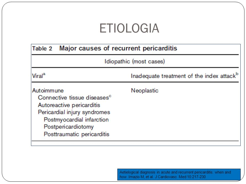 ETIOLOGIAAetielogical diagnosis in acute and recurrent pericarditis: when and how.