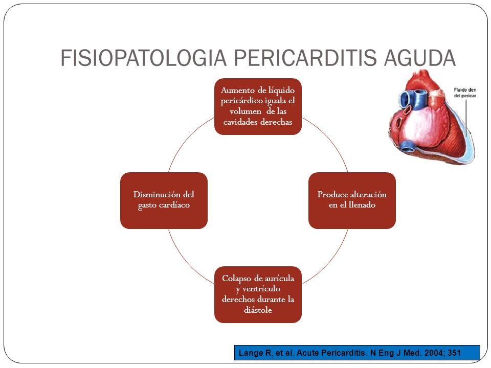 FISIOPATOLOGIA PERICARDITIS AGUDA