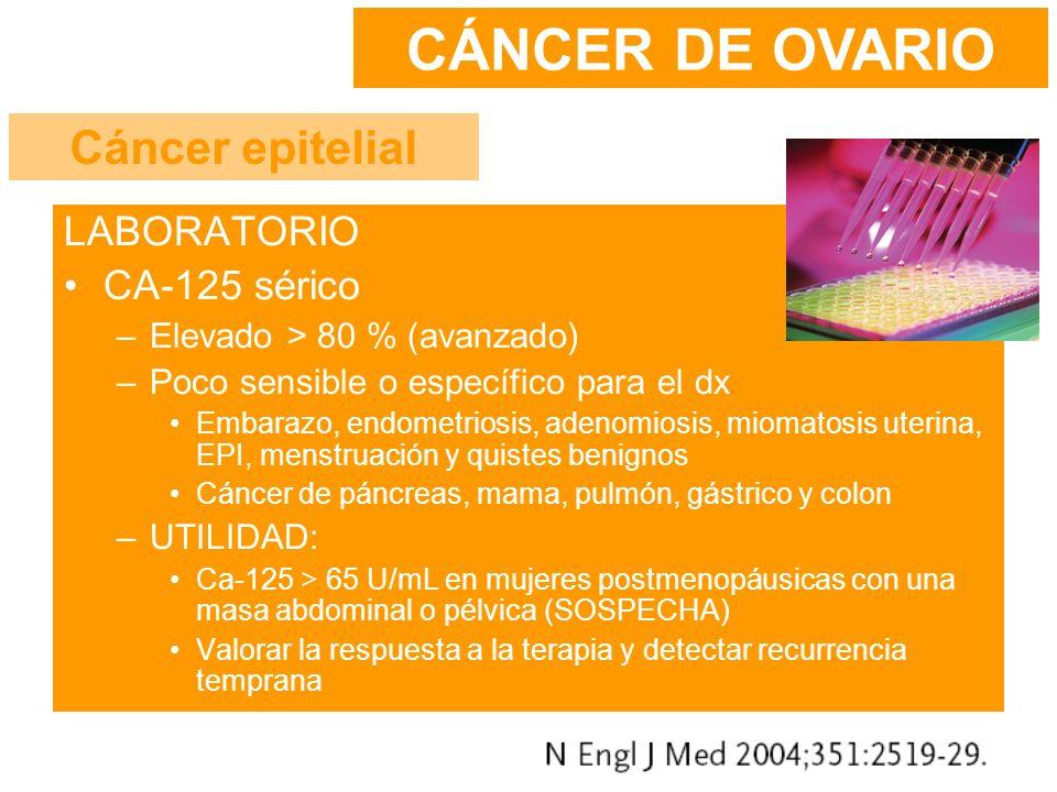 CÁNCER DE OVARIO Cáncer epitelial LABORATORIO CA-125 sérico