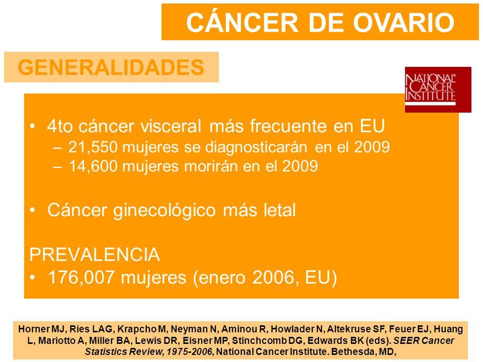 CÁNCER DE OVARIO GENERALIDADES 4to cáncer visceral más frecuente en EU