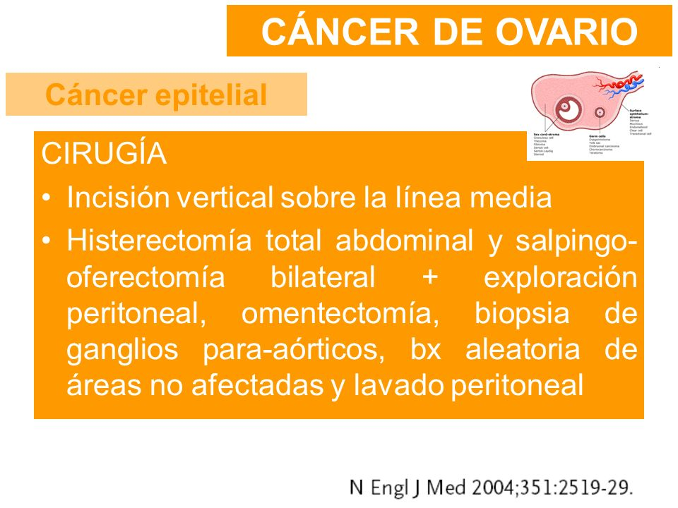 CÁNCER DE OVARIO Cáncer epitelial CIRUGÍA