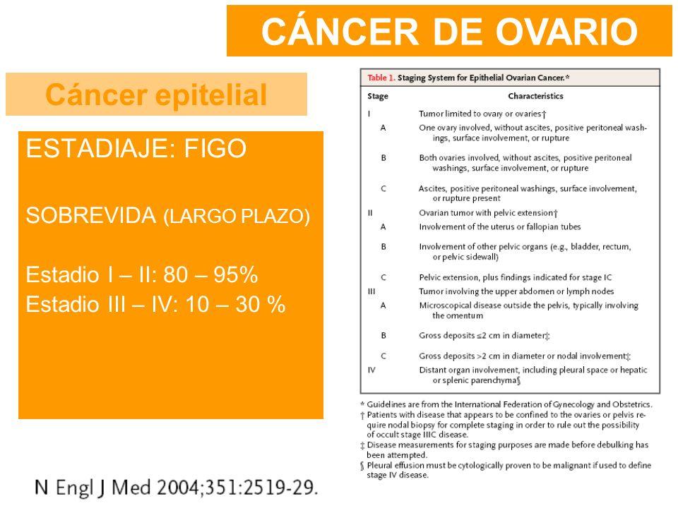 CÁNCER DE OVARIO Cáncer epitelial ESTADIAJE: FIGO