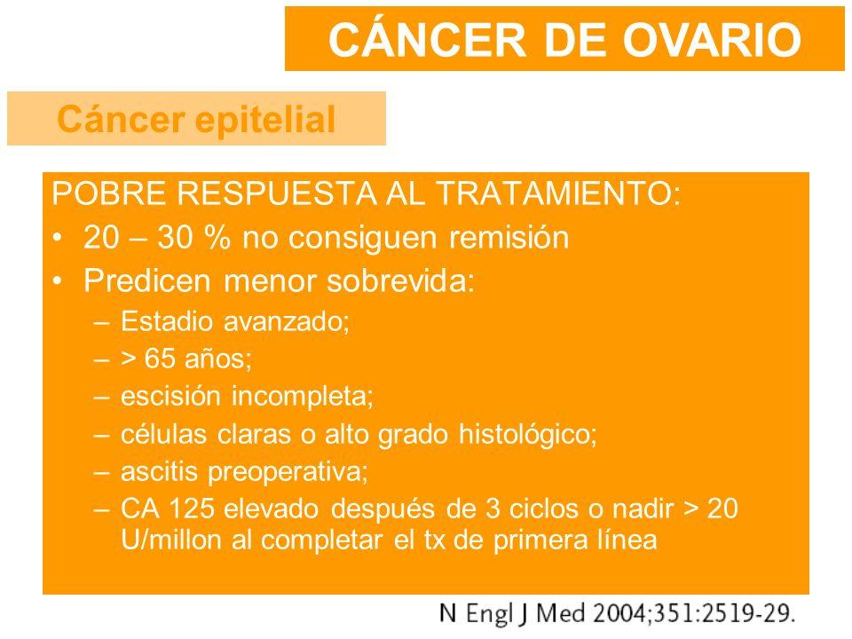 CÁNCER DE OVARIO Cáncer epitelial POBRE RESPUESTA AL TRATAMIENTO: